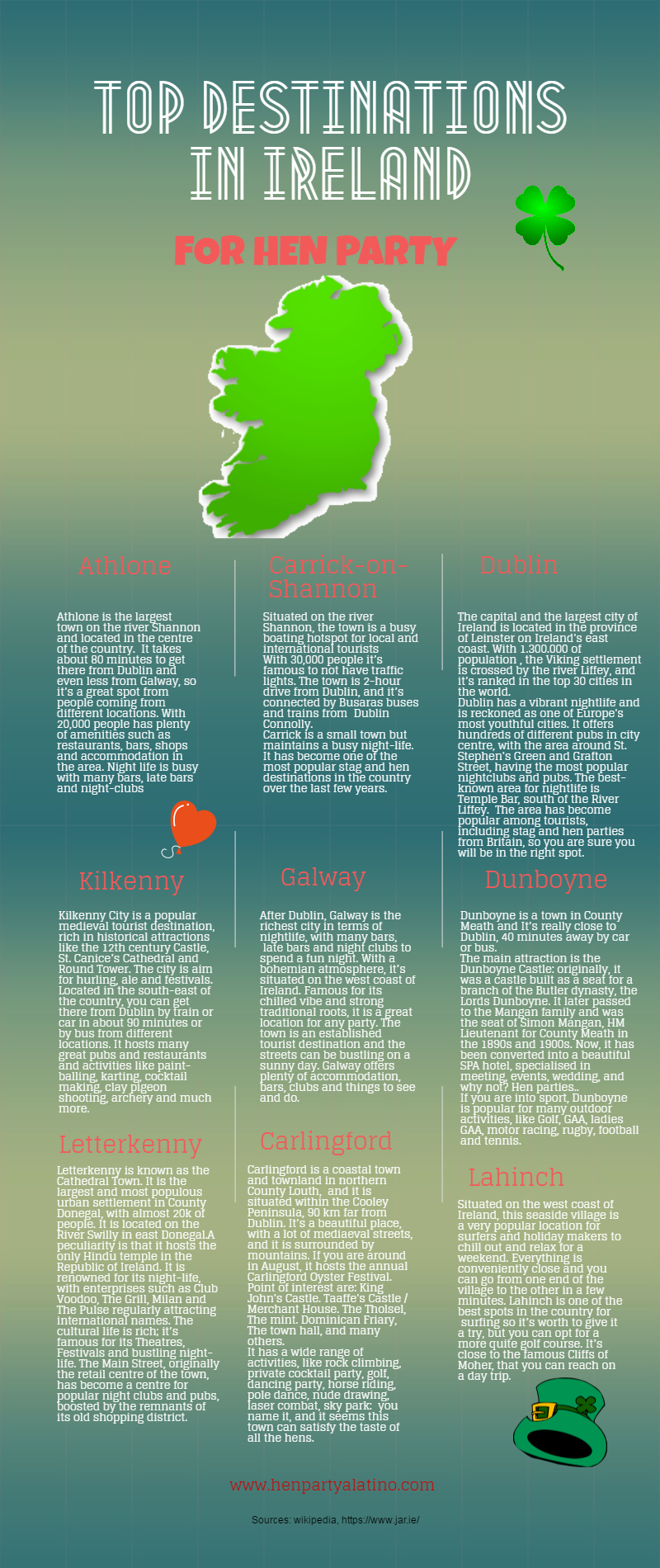 top destination for hen party in ireland Infographic